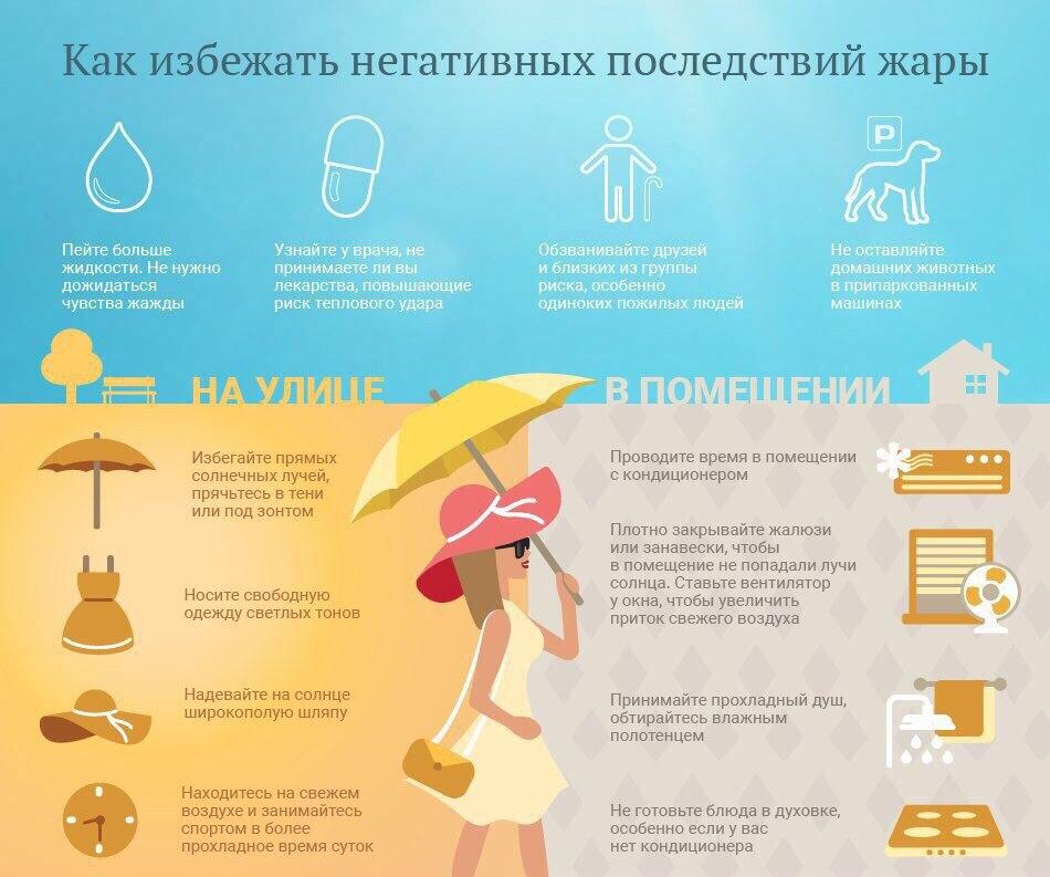 Как избежать вредных последствий жары?